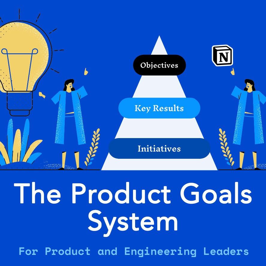 The Product Goals System